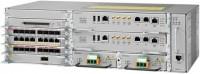 Cisco ASR 900 Series